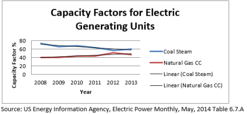 EPA comments chart 3